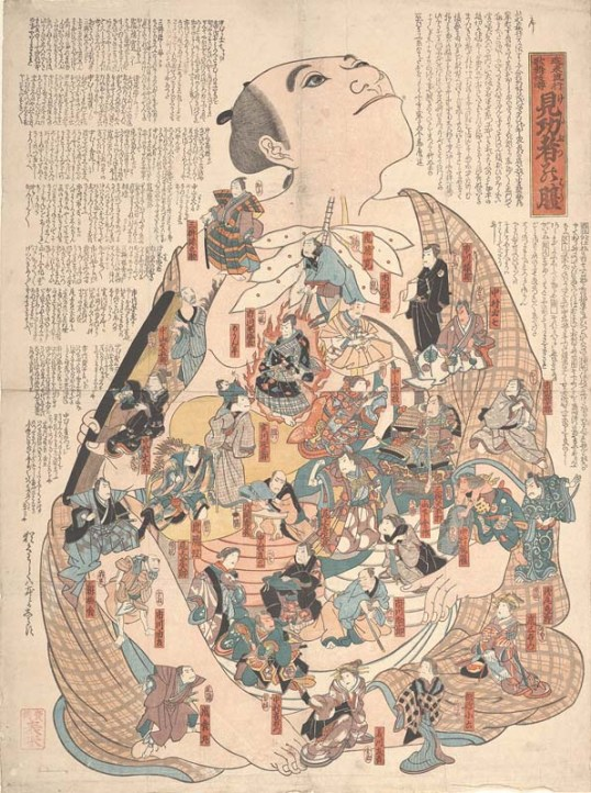 basho-anatomy woodblock